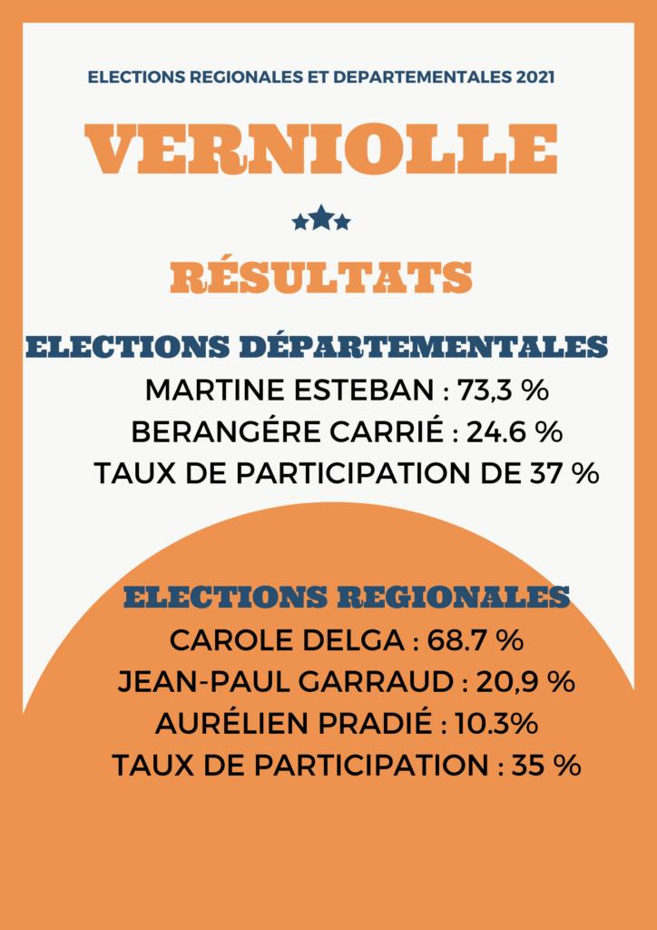 Les résultats des élections à Verniolle